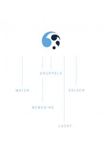 Logo_gedachte